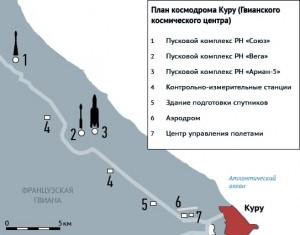 Схема Гвианского космического центра