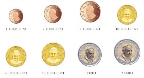 euro coins vatican 2014